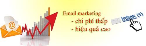 Xu hướng phát triển của email marketing