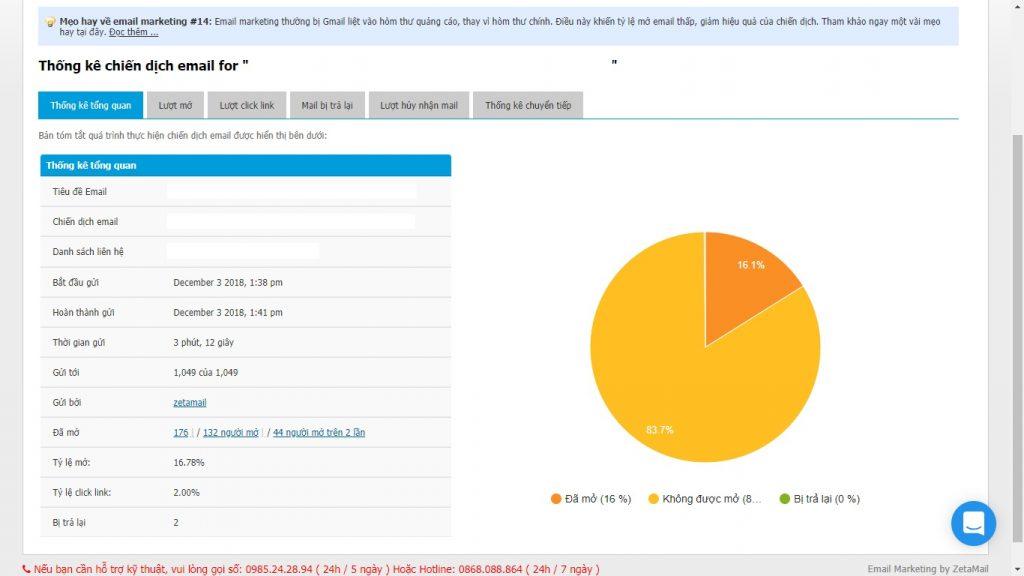 Email marketing là gì? Báo cáo thống kê chiến dịch trên phần mềm email marketing Zetamail