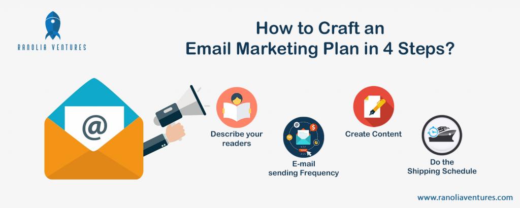 Lập kế hoạch Email Marketing