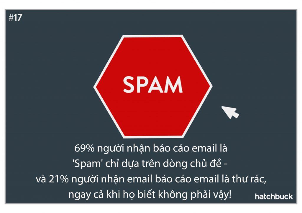 Thống kê email marketing
