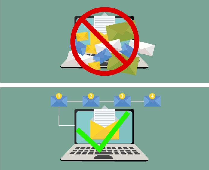 gửi email tránh Spam giúp gửi email marketing hiệu quả