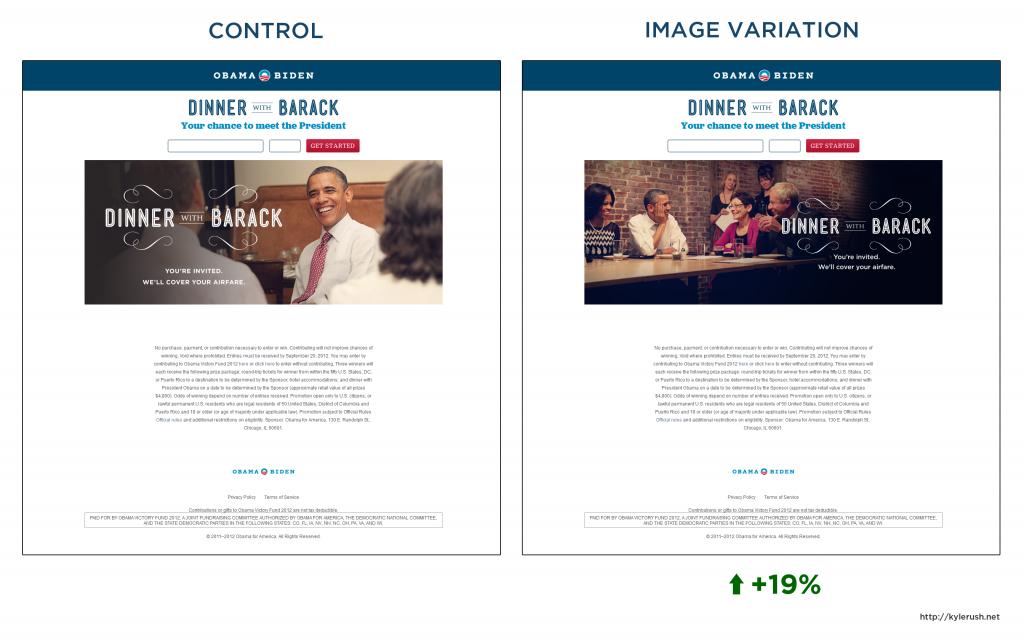 Phiên bản cố định VS phiên bản biến thể trong thử nghiệm email A/B
