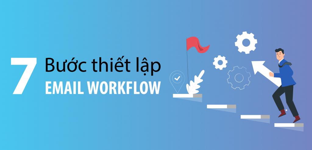 minh hoa 7 buoc thiet lap email workflow-02